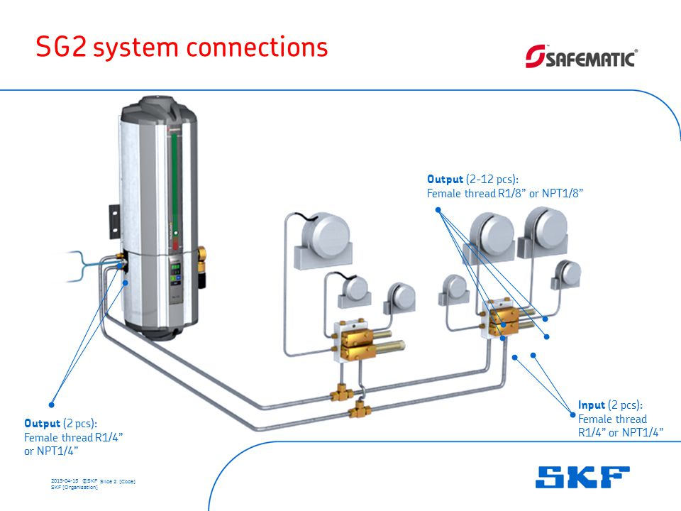 SG2 system connections Output (2-12 pcs):