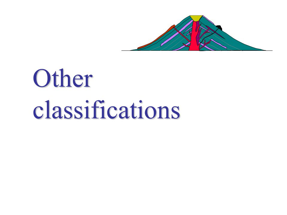 Other classifications