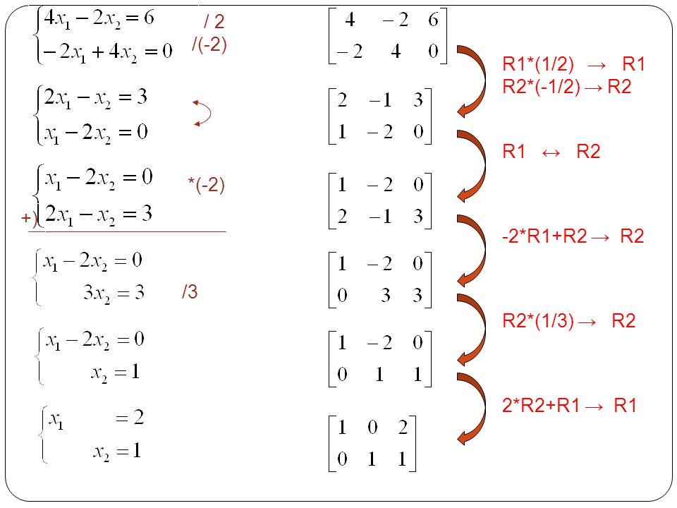 / 2 /(-2) R1*(1/2) → R1. R2*(-1/2) → R2. R1 ↔ R2. *(-2) +) -2*R1+R2 → R2. /3. R2*(1/3) → R2.