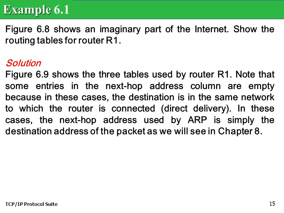 Example 6.1 Figure 6.8 shows an imaginary part of the Internet. Show the routing tables for router R1.