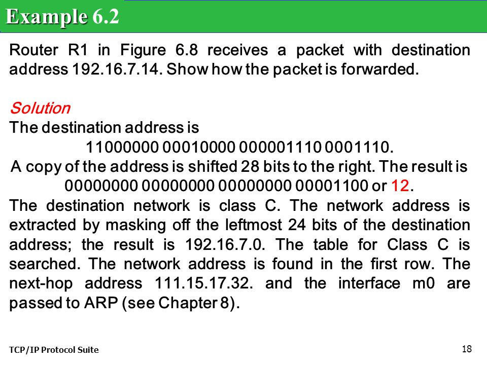 Example 6.2 Router R1 in Figure 6.8 receives a packet with destination address 192.16.7.14. Show how the packet is forwarded.