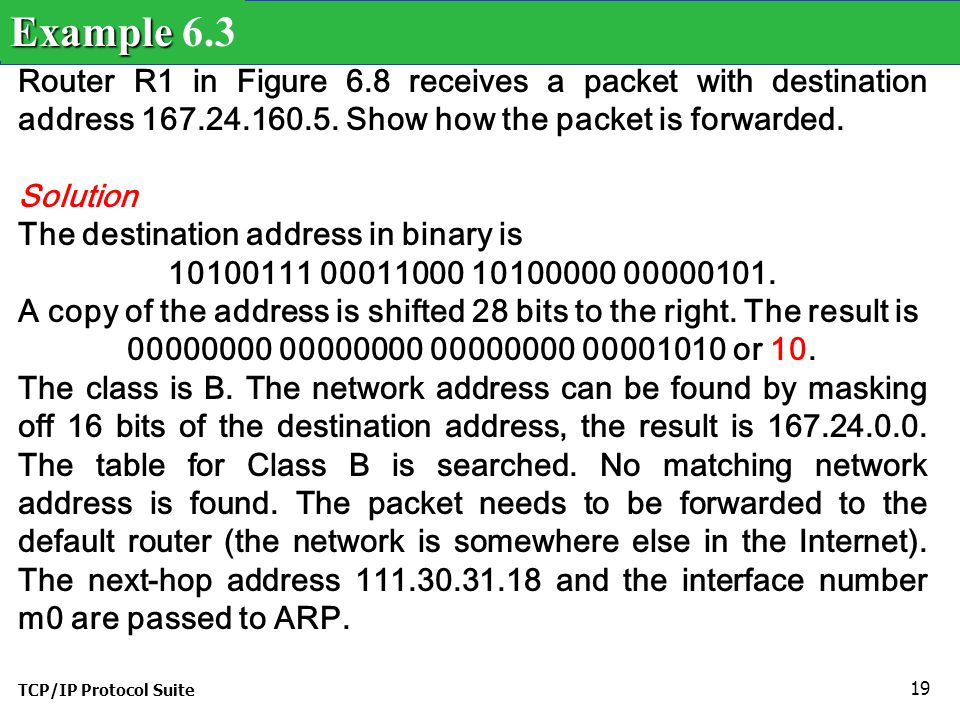 Example 6.3 Router R1 in Figure 6.8 receives a packet with destination address 167.24.160.5. Show how the packet is forwarded.