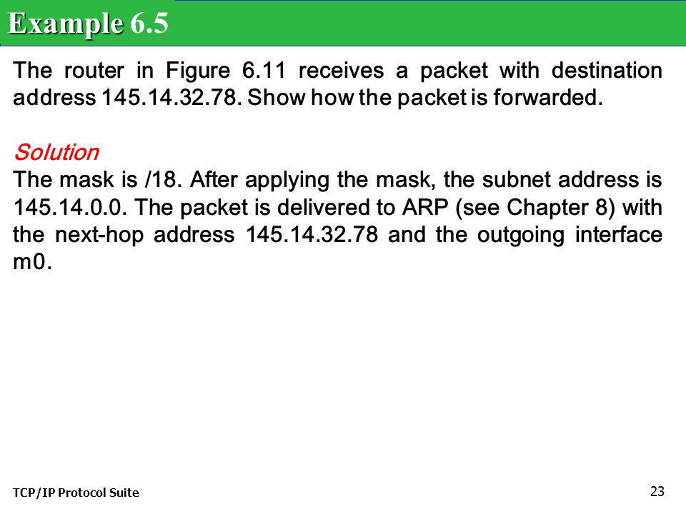 Example 6.5 The router in Figure 6.11 receives a packet with destination address 145.14.32.78. Show how the packet is forwarded.