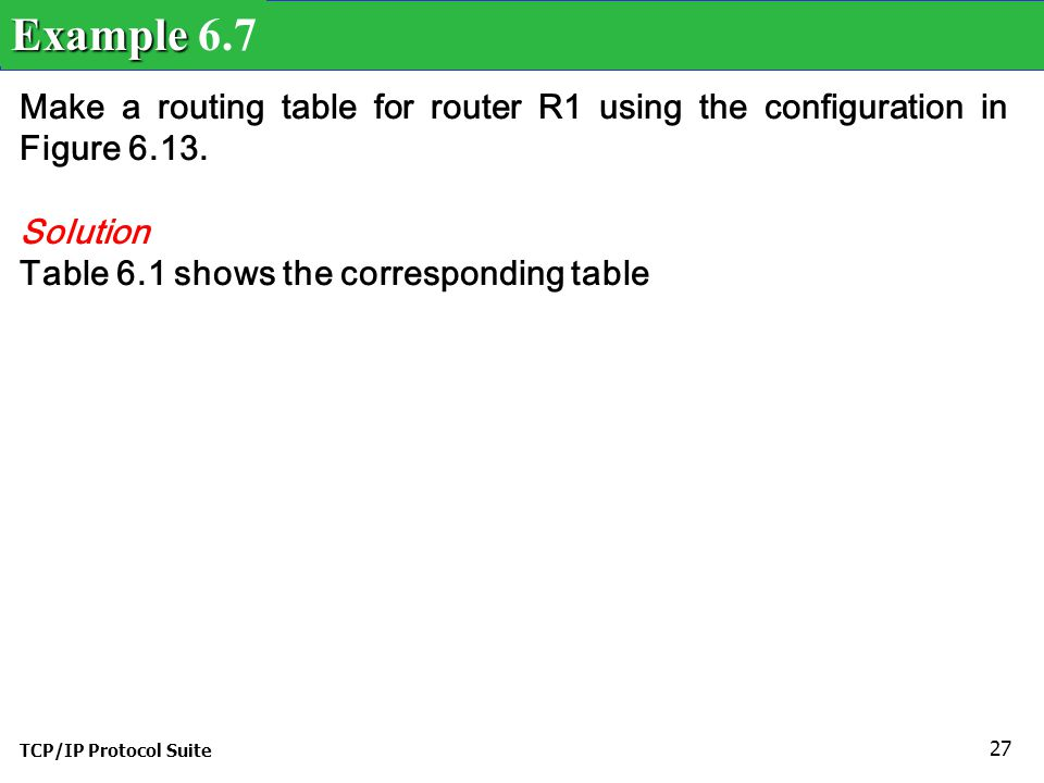 Example 6.7 Make a routing table for router R1 using the configuration in Figure 6.13. Solution. Table 6.1 shows the corresponding table.