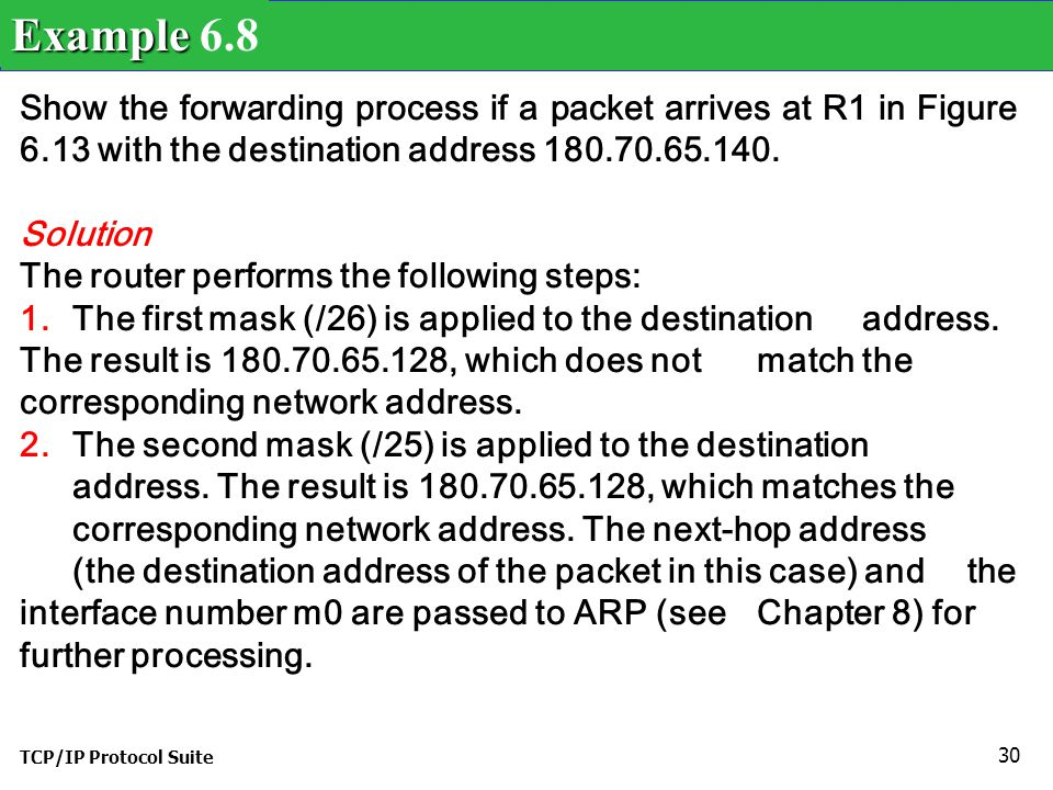 Example 6.8 Show the forwarding process if a packet arrives at R1 in Figure 6.13 with the destination address 180.70.65.140.