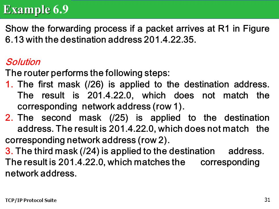 Example 6.9 Show the forwarding process if a packet arrives at R1 in Figure 6.13 with the destination address 201.4.22.35.