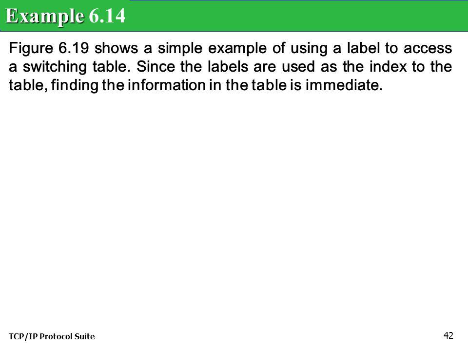 Example 6.14