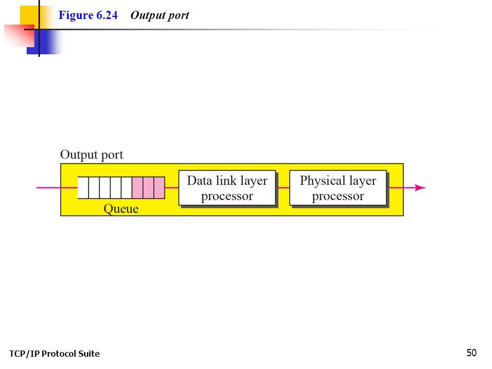 Figure 6.24 Output port TCP/IP Protocol Suite