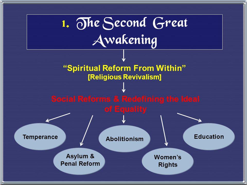 1. The Second Great Awakening