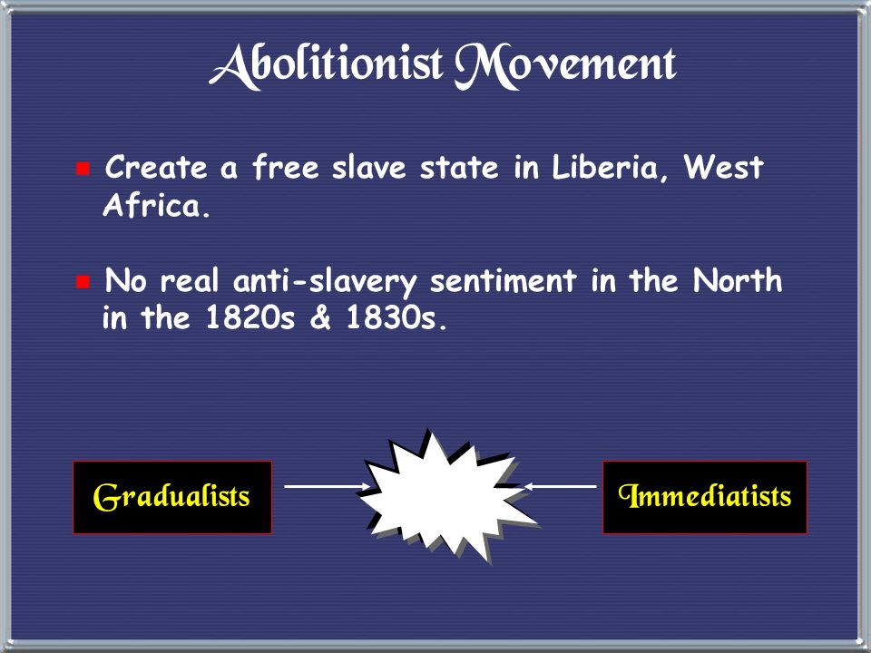 Abolitionist Movement