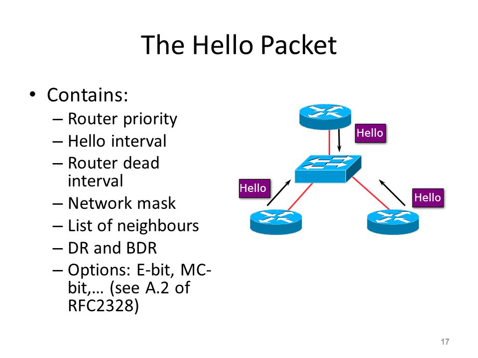 The Hello Packet Contains: Router priority Hello interval
