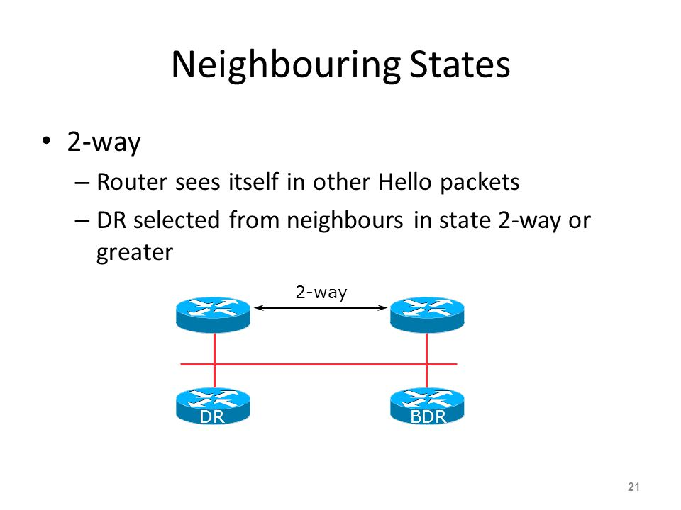 Neighbouring States 2-way Router sees itself in other Hello packets