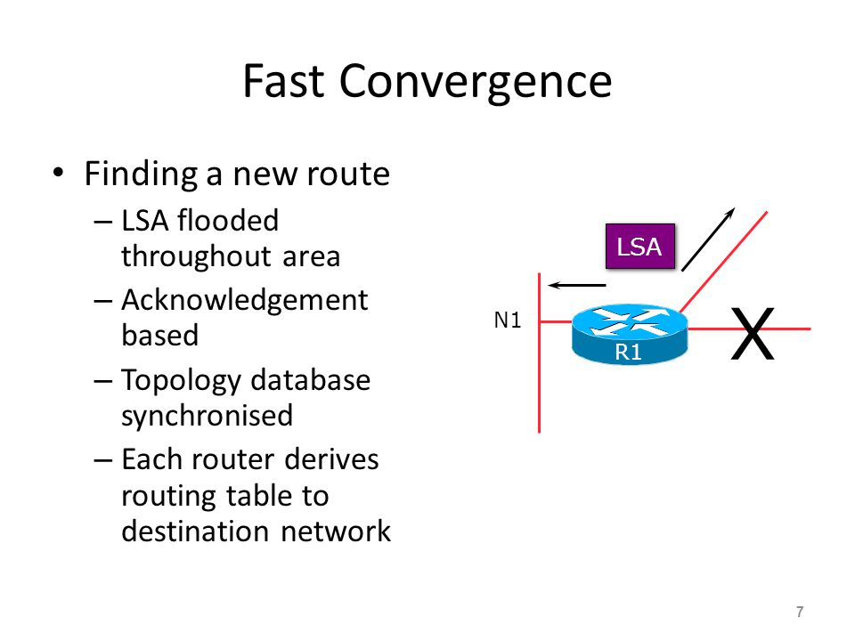 X Fast Convergence Finding a new route LSA flooded throughout area