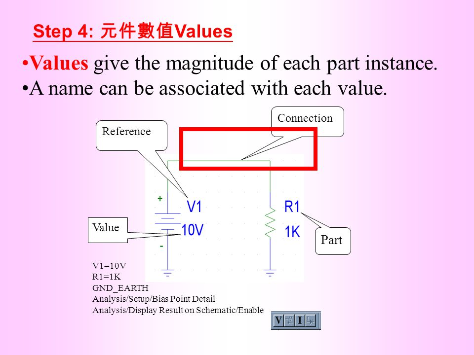Values give the magnitude of each part instance.