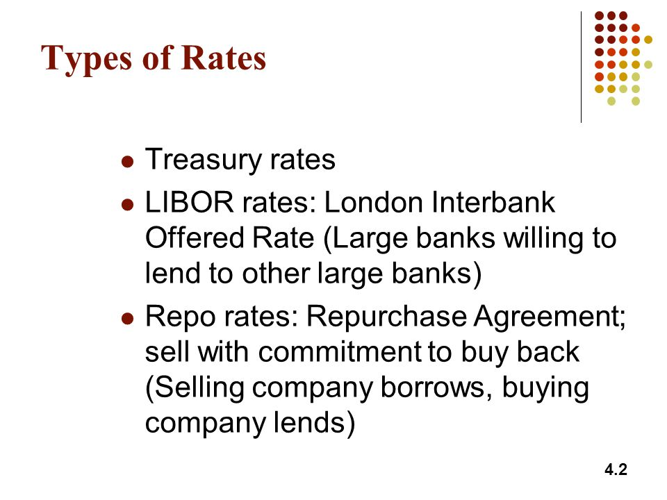 Types of Rates Treasury rates