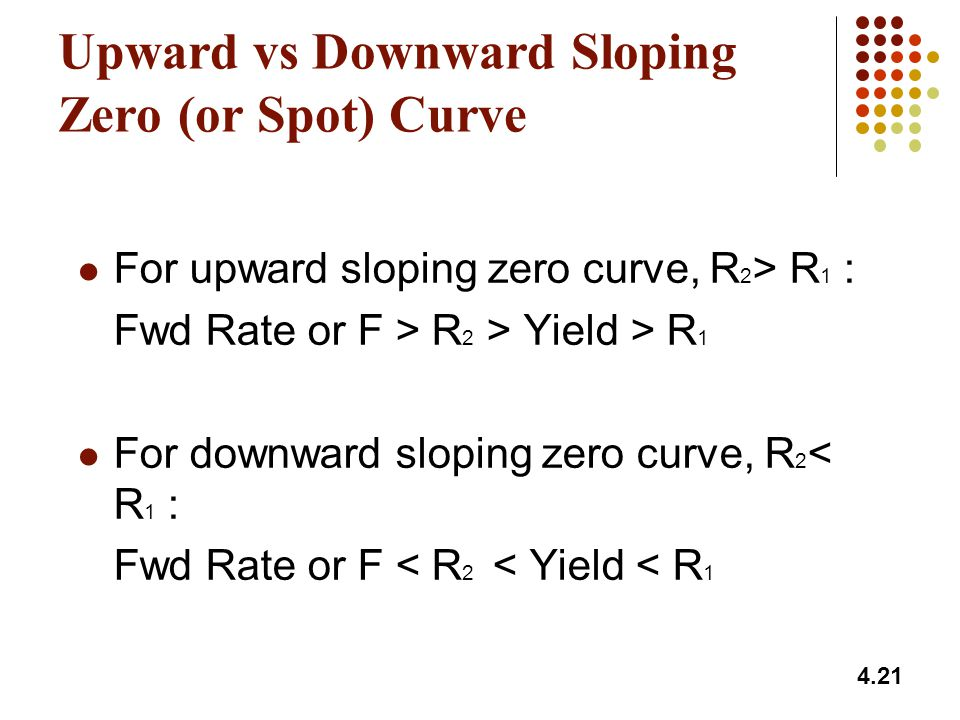 Upward vs Downward Sloping Zero (or Spot) Curve