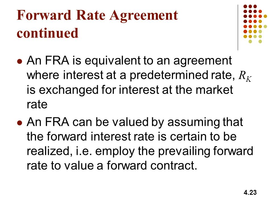 Forward Rate Agreement continued