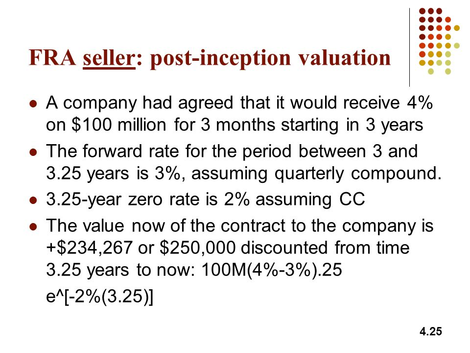 FRA seller: post-inception valuation