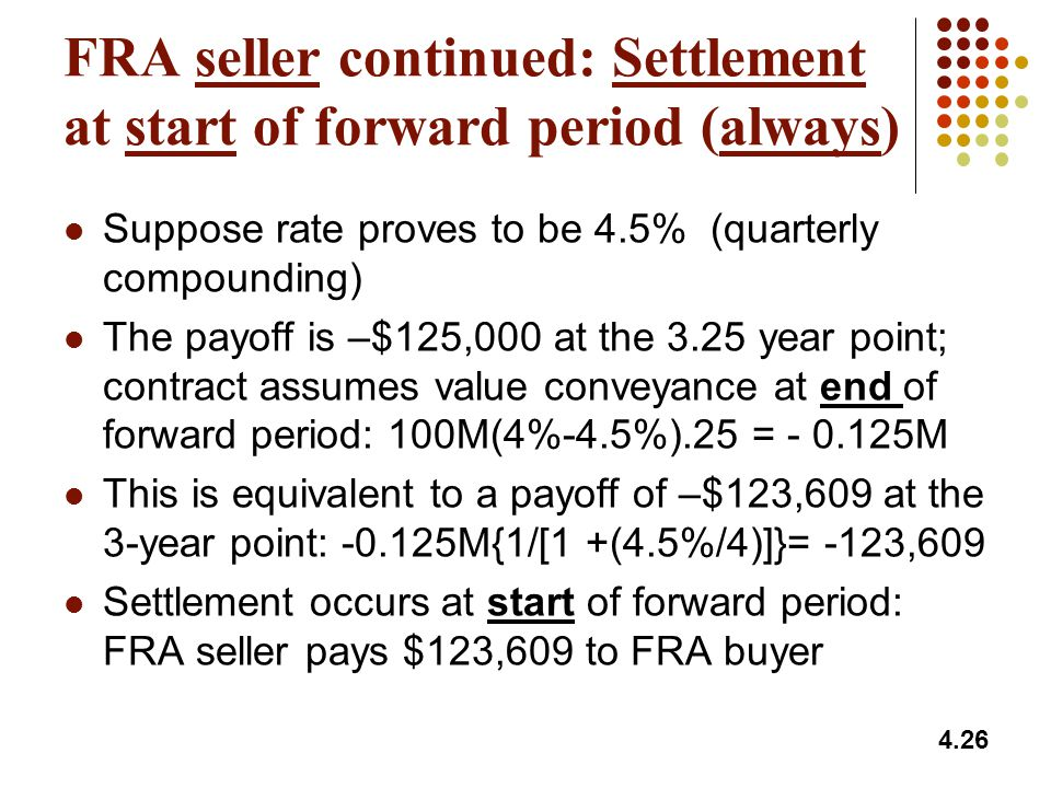 FRA seller continued: Settlement at start of forward period (always)