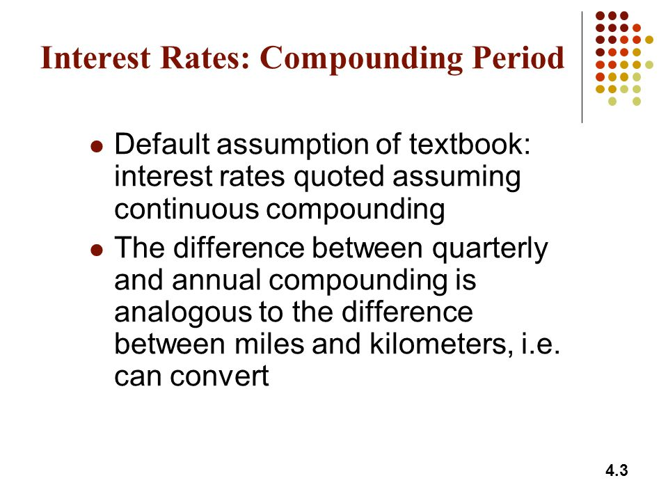 Interest Rates: Compounding Period