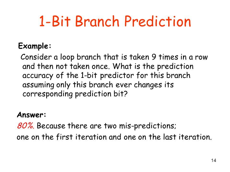1-Bit Branch Prediction
