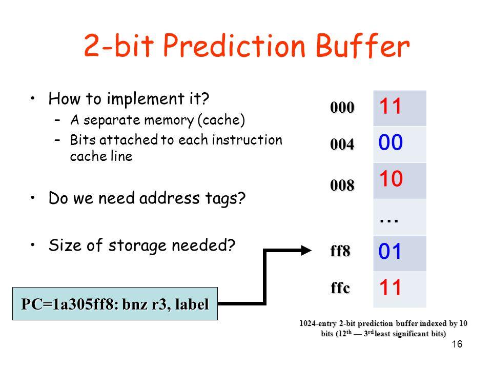 2-bit Prediction Buffer