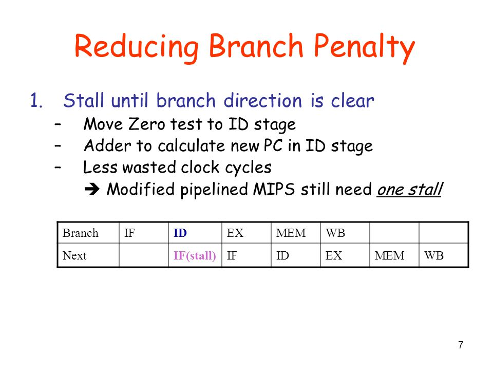Reducing Branch Penalty