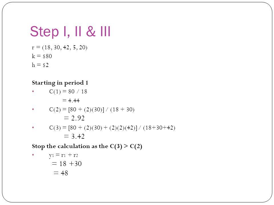 Step I, II & III = 2.92 = 3.42 = 48 r = (18, 30, 42, 5, 20) k = $80