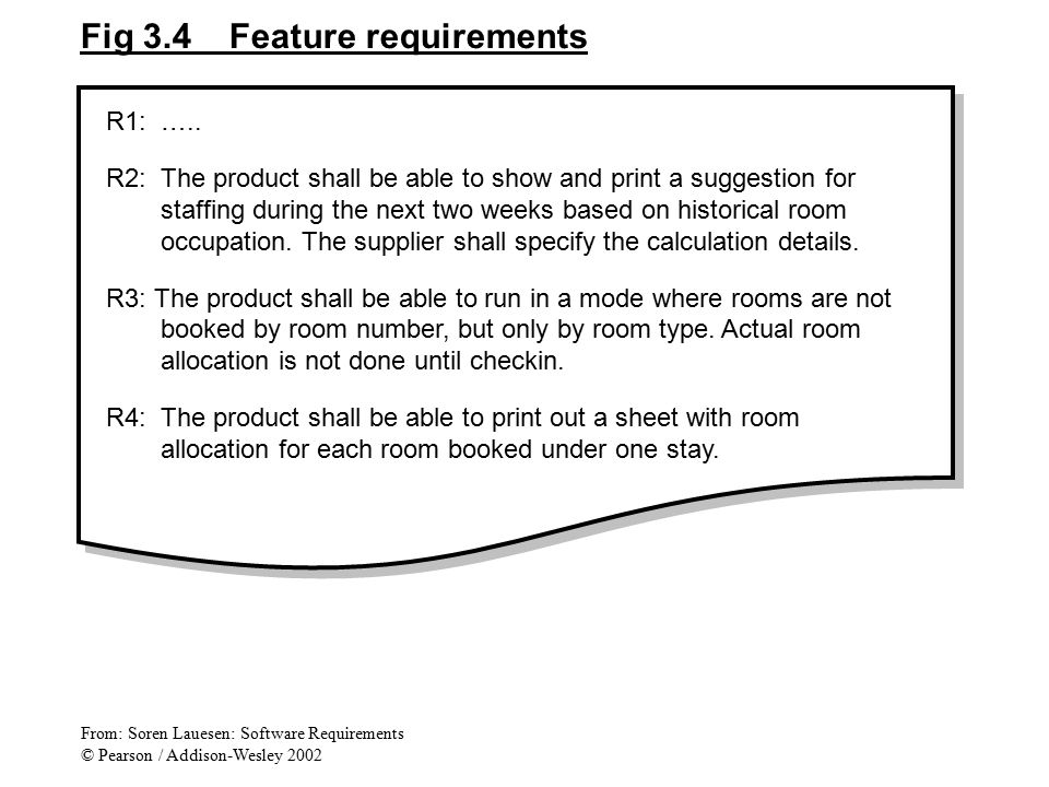 Fig 3.4 Feature requirements