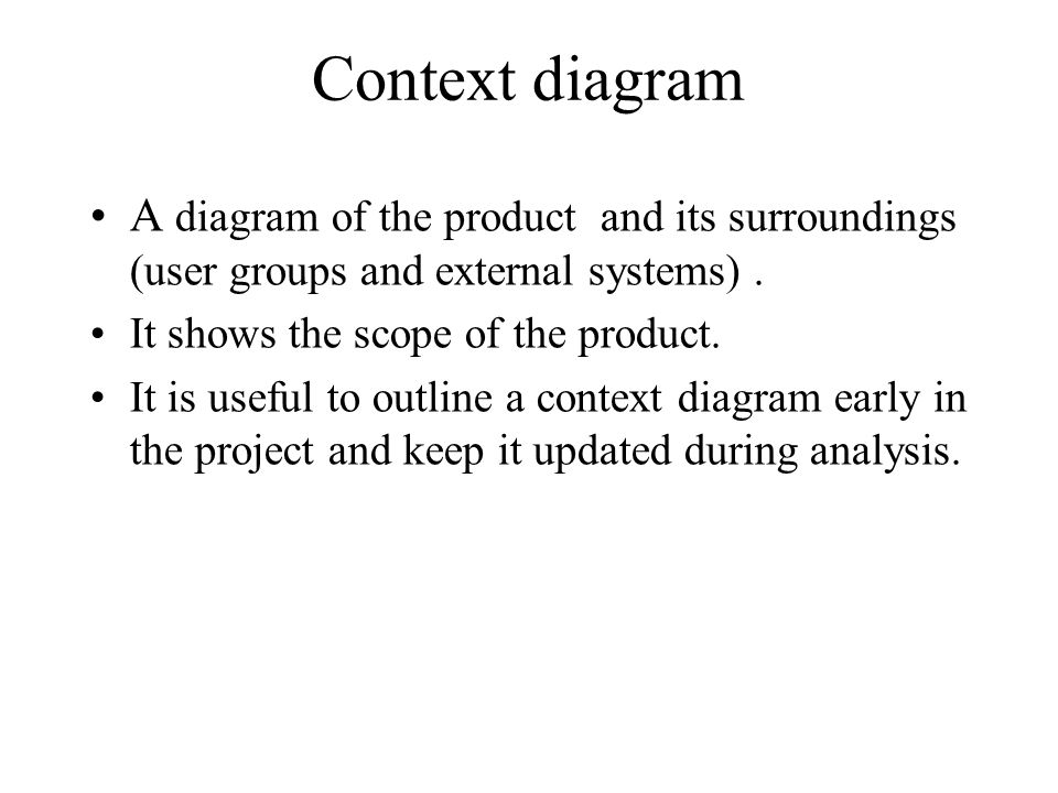 Context diagram A diagram of the product and its surroundings (user groups and external systems) .