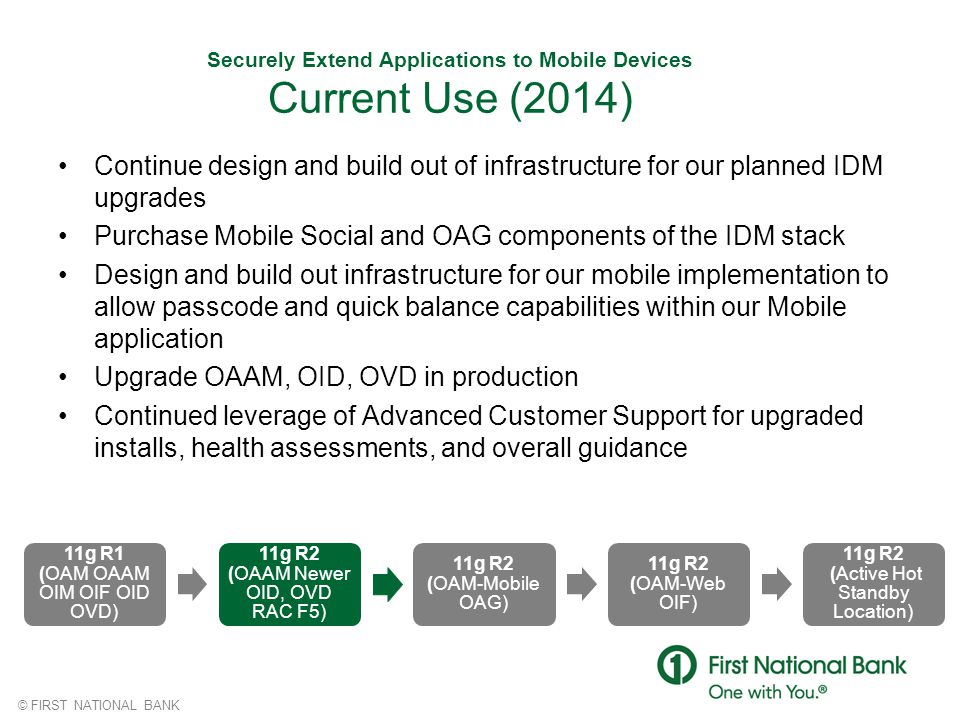 Securely Extend Applications to Mobile Devices Current Use (2014)