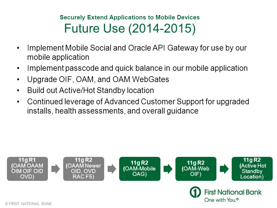 Securely Extend Applications to Mobile Devices Future Use (2014-2015)
