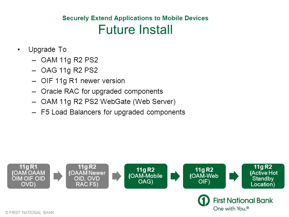 Securely Extend Applications to Mobile Devices Future Install