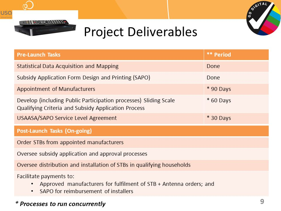 Project Deliverables * Processes to run concurrently Pre-Launch Tasks