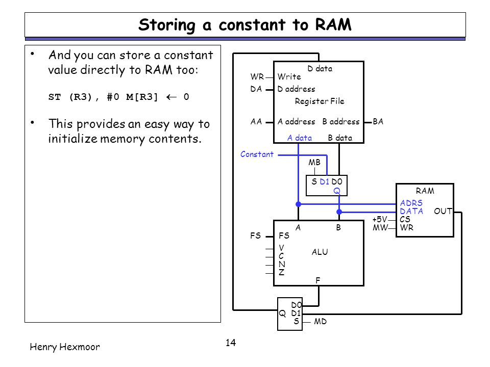 Storing a constant to RAM