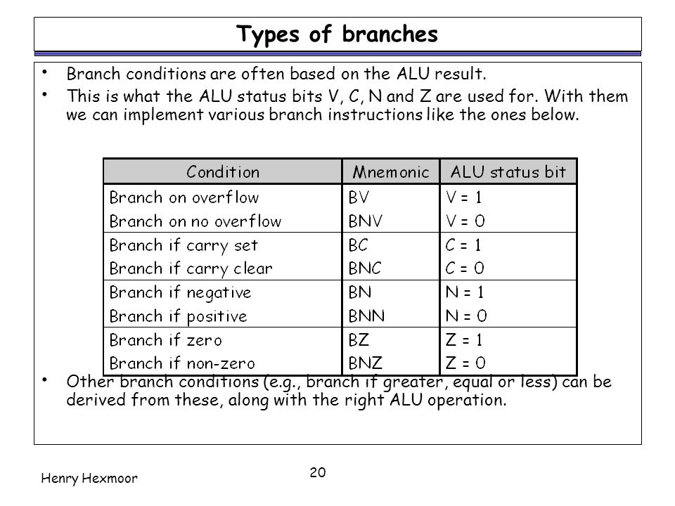 Types of branches Branch conditions are often based on the ALU result.