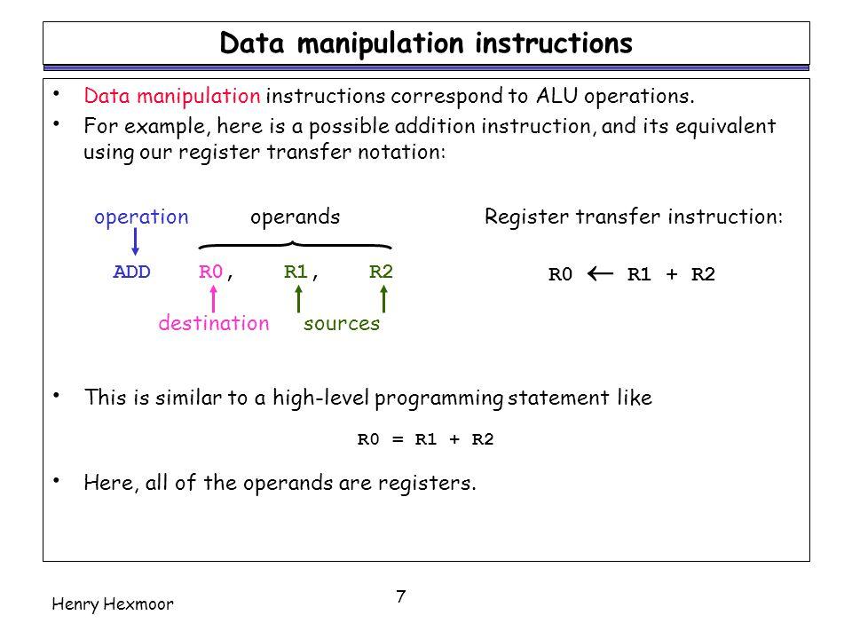 Data manipulation instructions