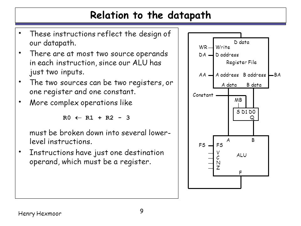 Relation to the datapath