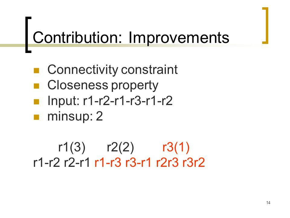 Contribution: Improvements