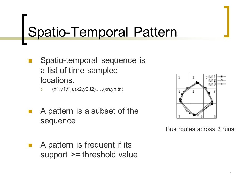 Spatio-Temporal Pattern