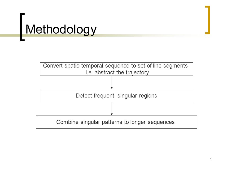 Methodology Convert spatio-temporal sequence to set of line segments