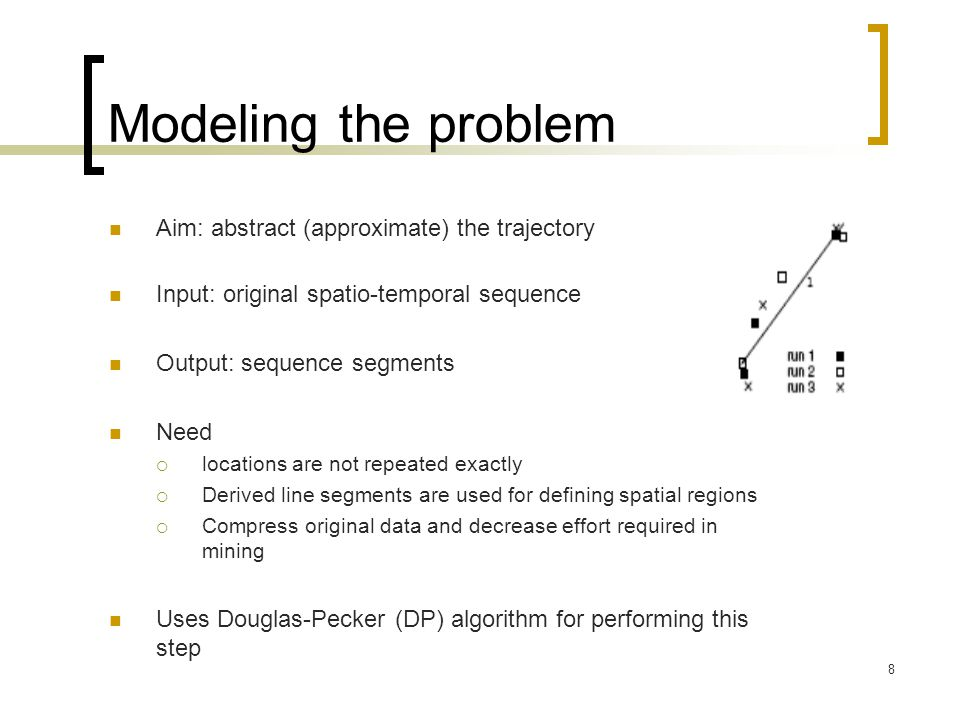 Modeling the problem Aim: abstract (approximate) the trajectory