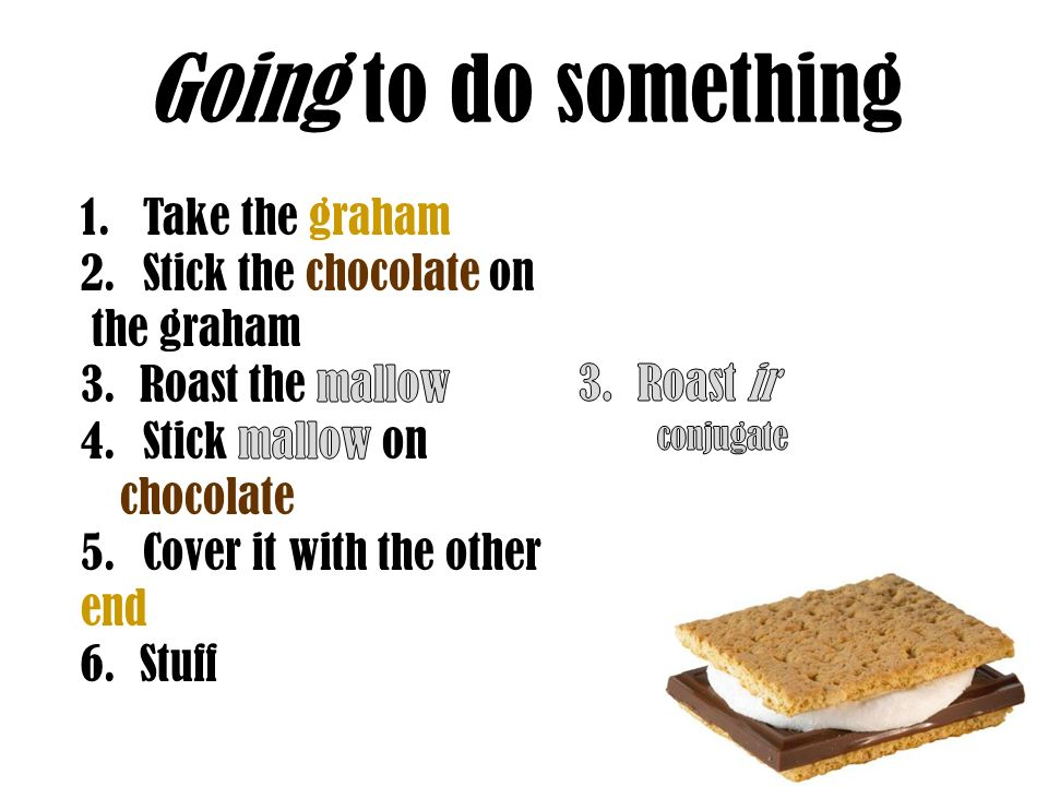 Going to do something Take the graham Stick the chocolate on