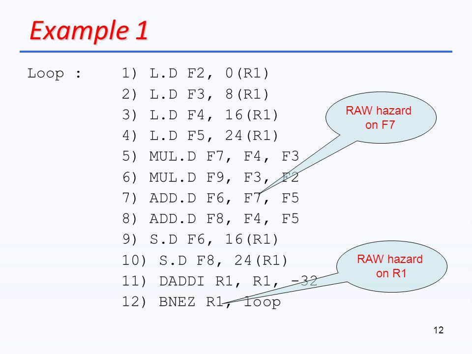 Example 1 Loop : 1) L.D F2, 0(R1) 2) L.D F3, 8(R1) 3) L.D F4, 16(R1)