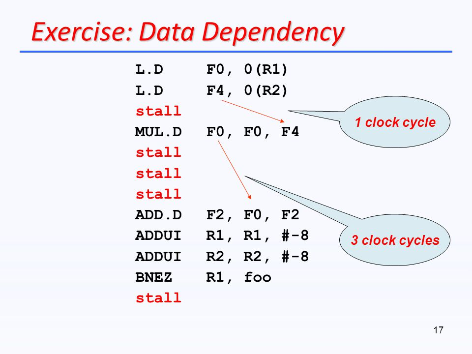 Exercise: Data Dependency