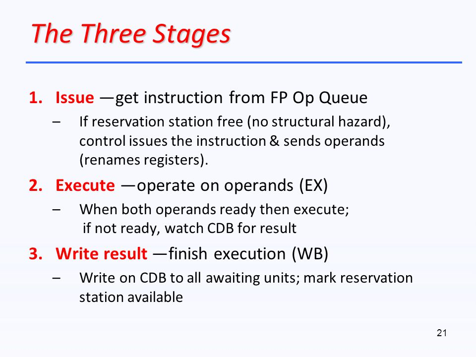 The Three Stages Issue —get instruction from FP Op Queue