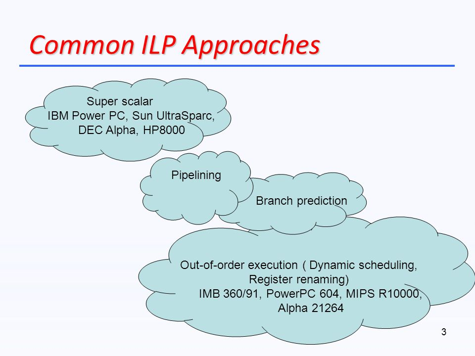 Common ILP Approaches Super scalar