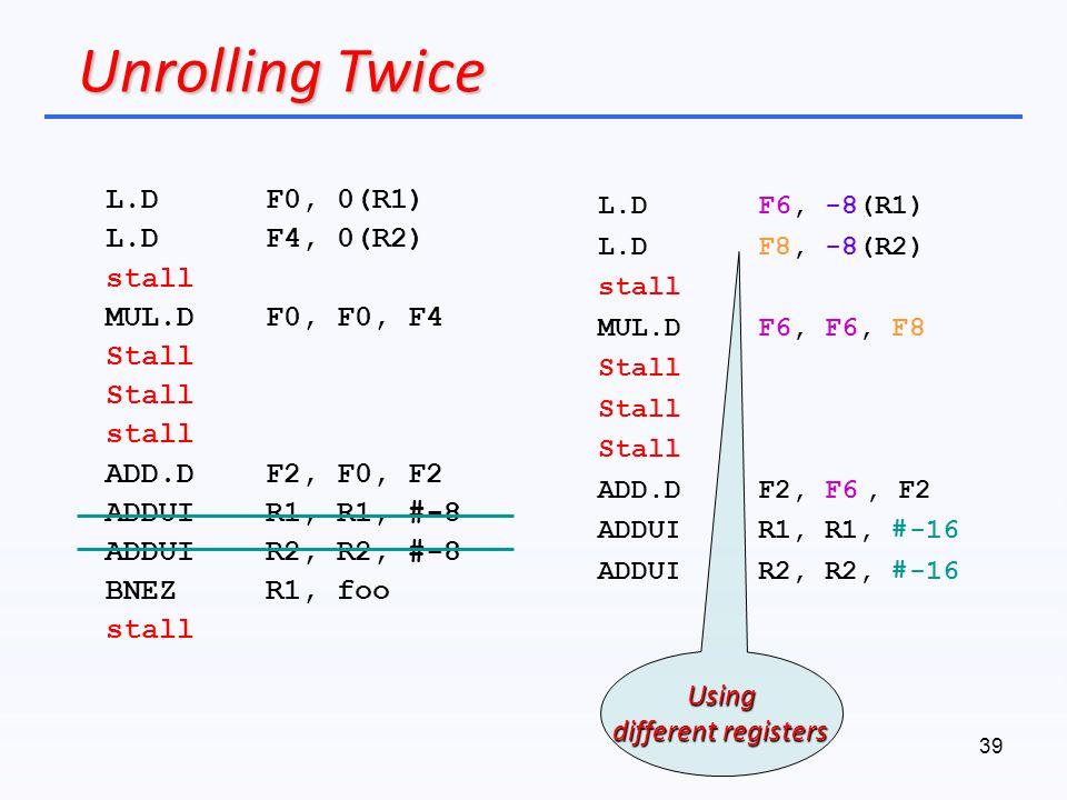 Unrolling Twice L.D F0, 0(R1) L.D F4, 0(R2) stall MUL.D F0, F0, F4