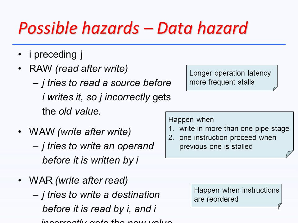 Possible hazards – Data hazard