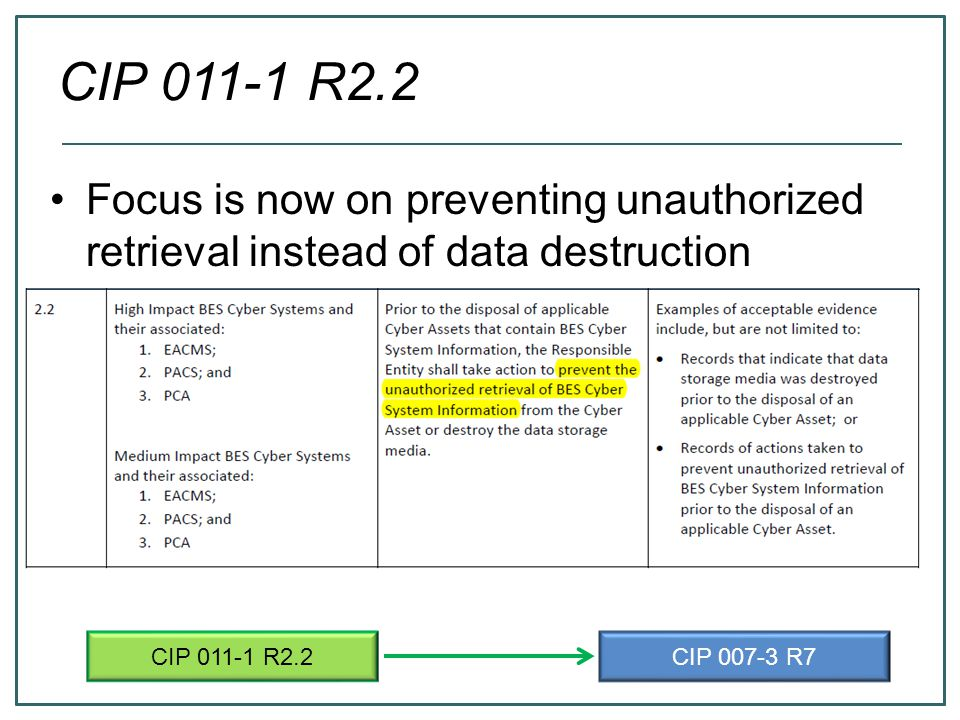 CIP 011-1 R2.2 Focus is now on preventing unauthorized retrieval instead of data destruction. CIP 011-1 R2.2.